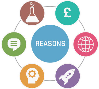 Reasons to work at Recognition One graphic